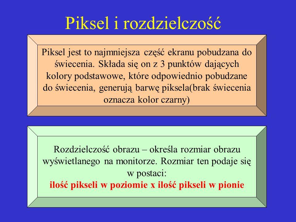 Piksel i rozdzielczość