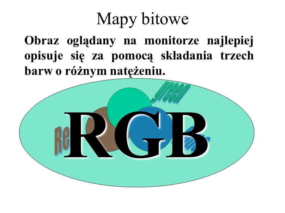 RGB Mapy bitowe green Red blue