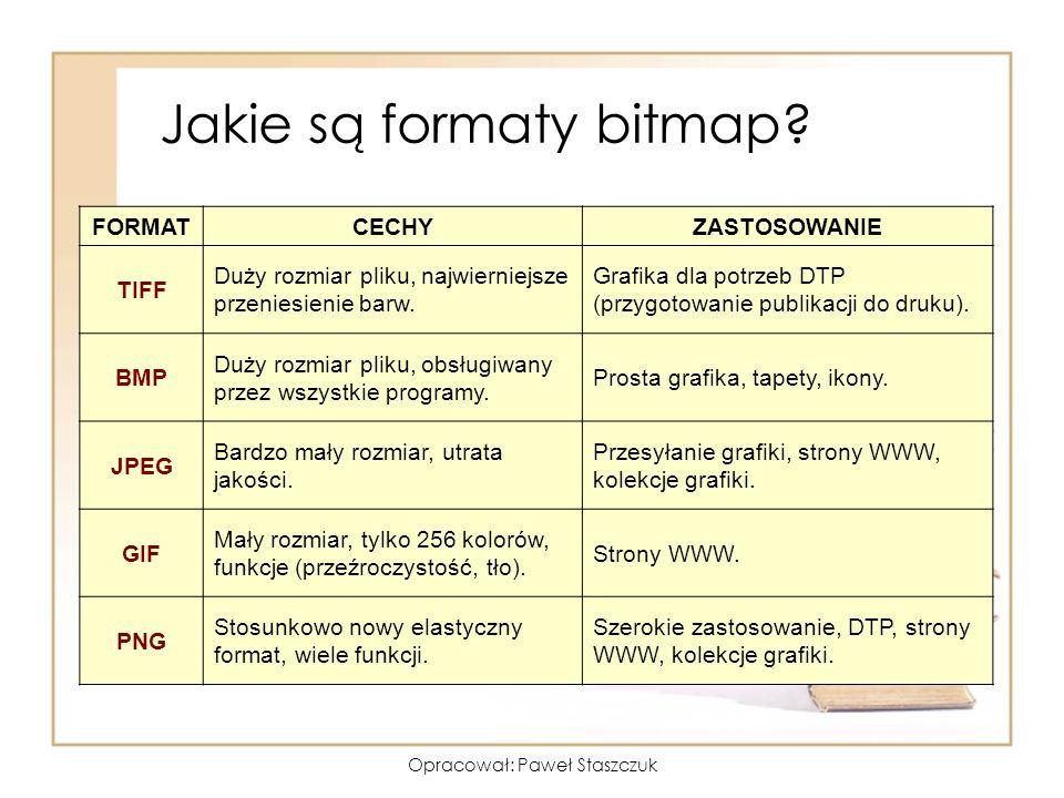 Jakie są formaty bitmap