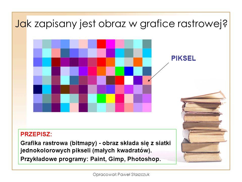Jak zapisany jest obraz w grafice rastrowej
