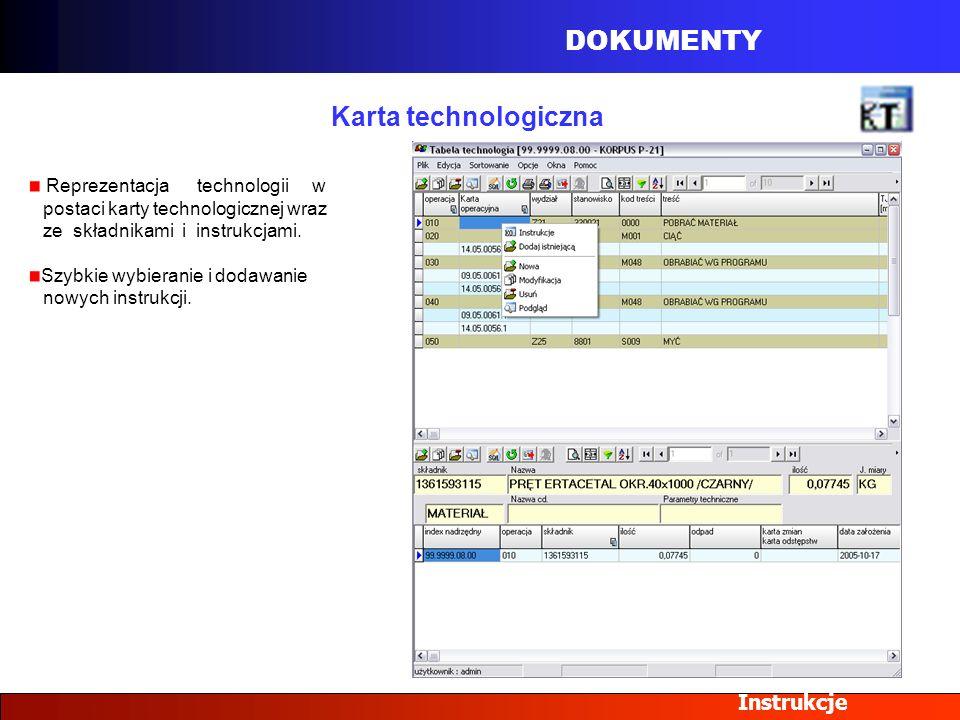 DOKUMENTY Karta technologiczna Instrukcje Reprezentacja technologii w