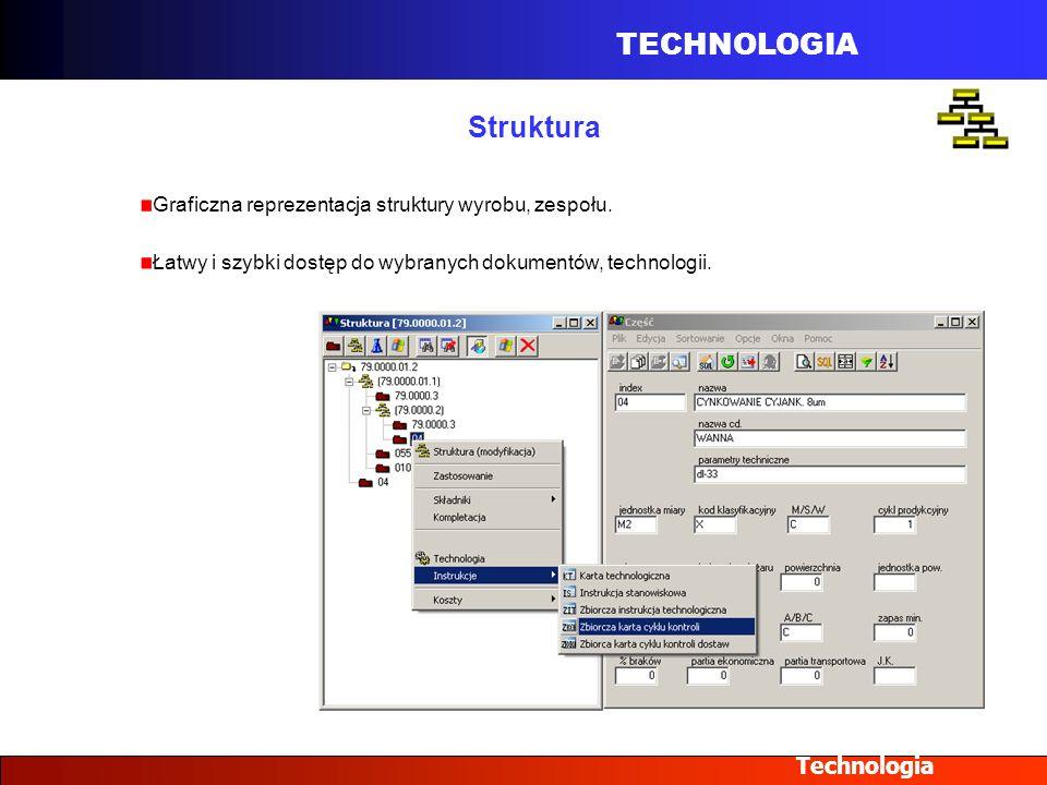 TECHNOLOGIA Struktura Technologia