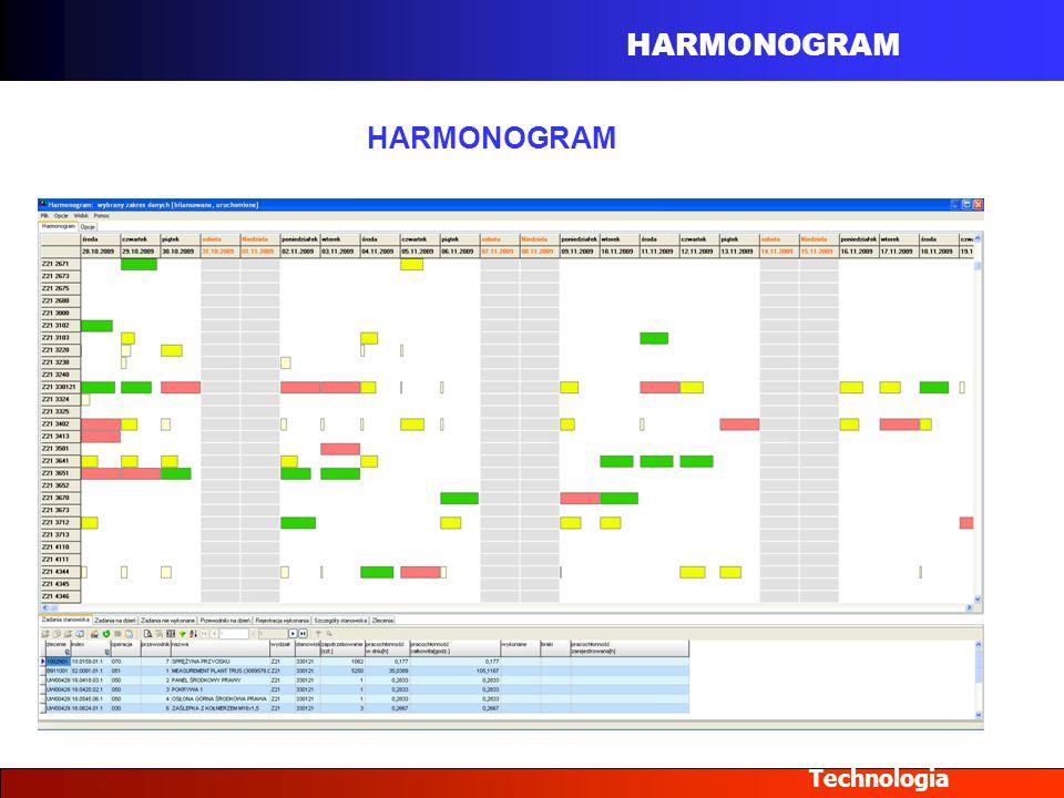 HARMONOGRAM HARMONOGRAM Technologia