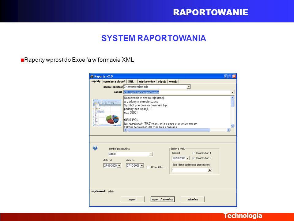 RAPORTOWANIE SYSTEM RAPORTOWANIA Technologia