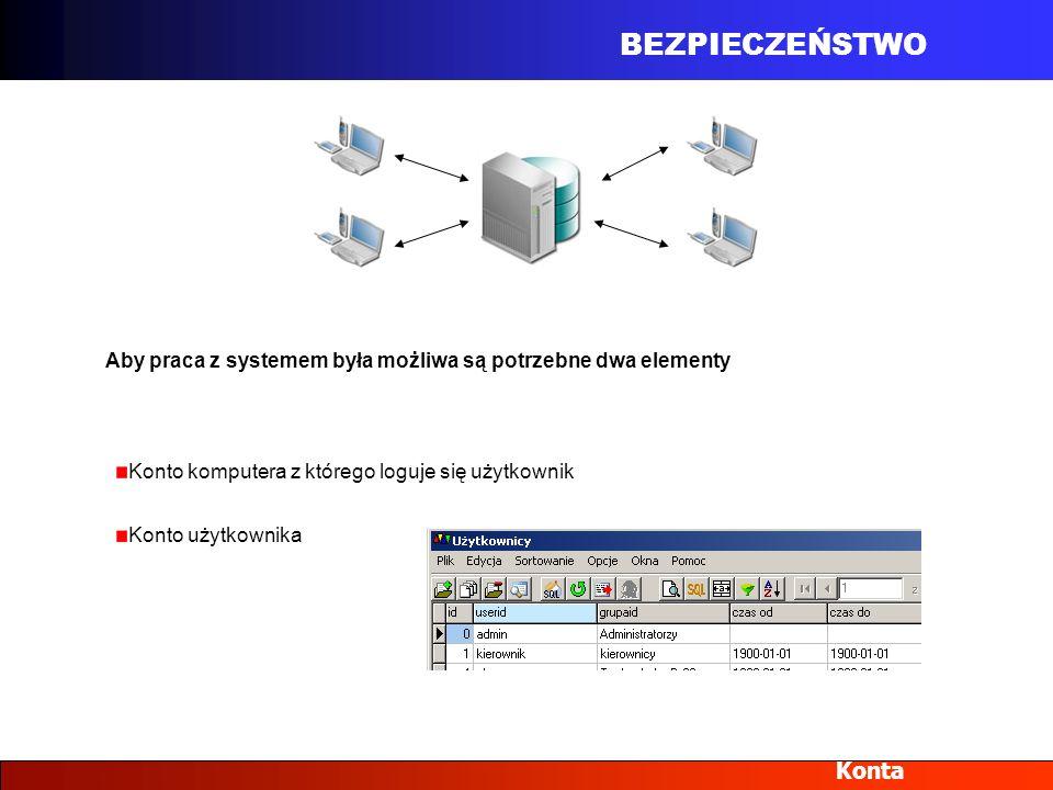 BEZPIECZEŃSTWO Aby praca z systemem była możliwa są potrzebne dwa elementy. Konto komputera z którego loguje się użytkownik.