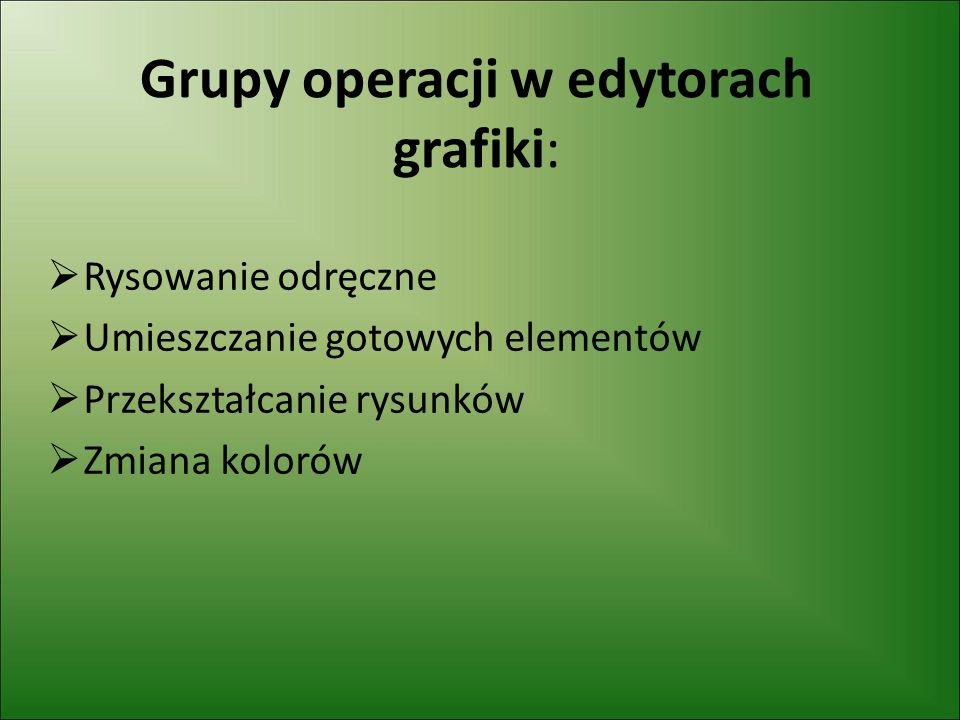 Grupy operacji w edytorach grafiki: