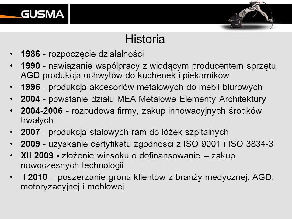 Historia 1986 - rozpoczęcie działalności