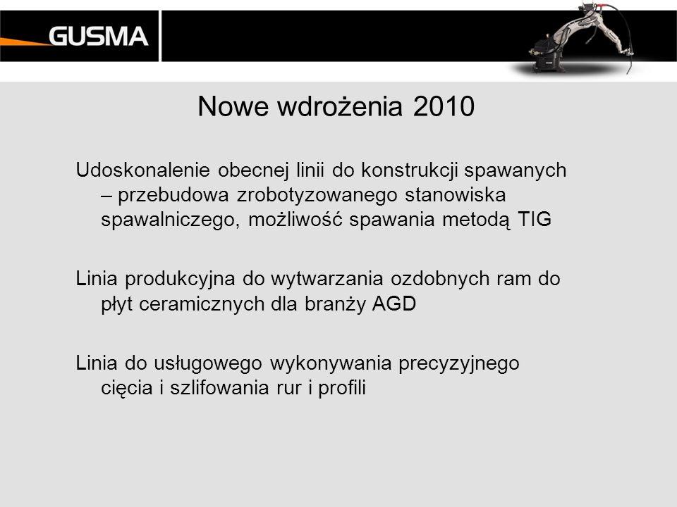 Nowe wdrożenia 2010