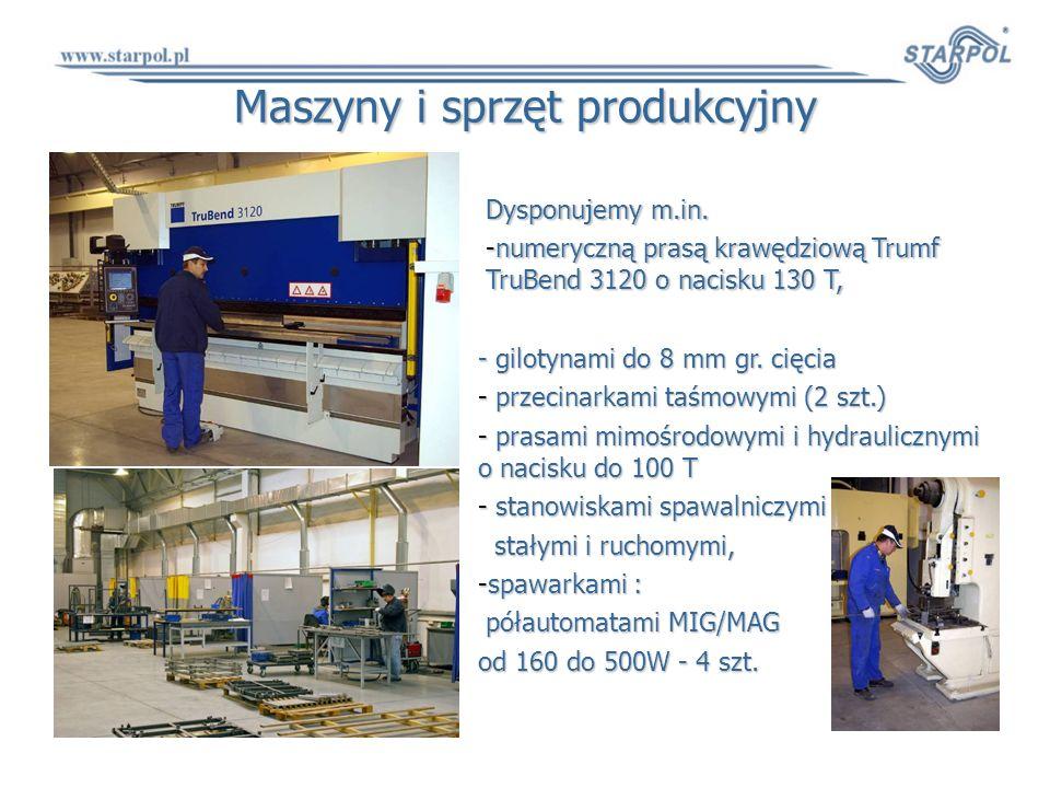Maszyny i sprzęt produkcyjny