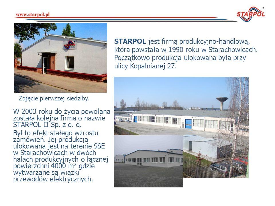 STARPOL jest firmą produkcyjno-handlową, która powstała w 1990 roku w Starachowicach. Początkowo produkcja ulokowana była przy ulicy Kopalnianej 27.