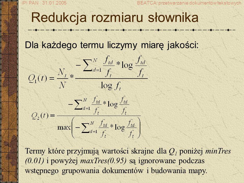 Redukcja rozmiaru słownika