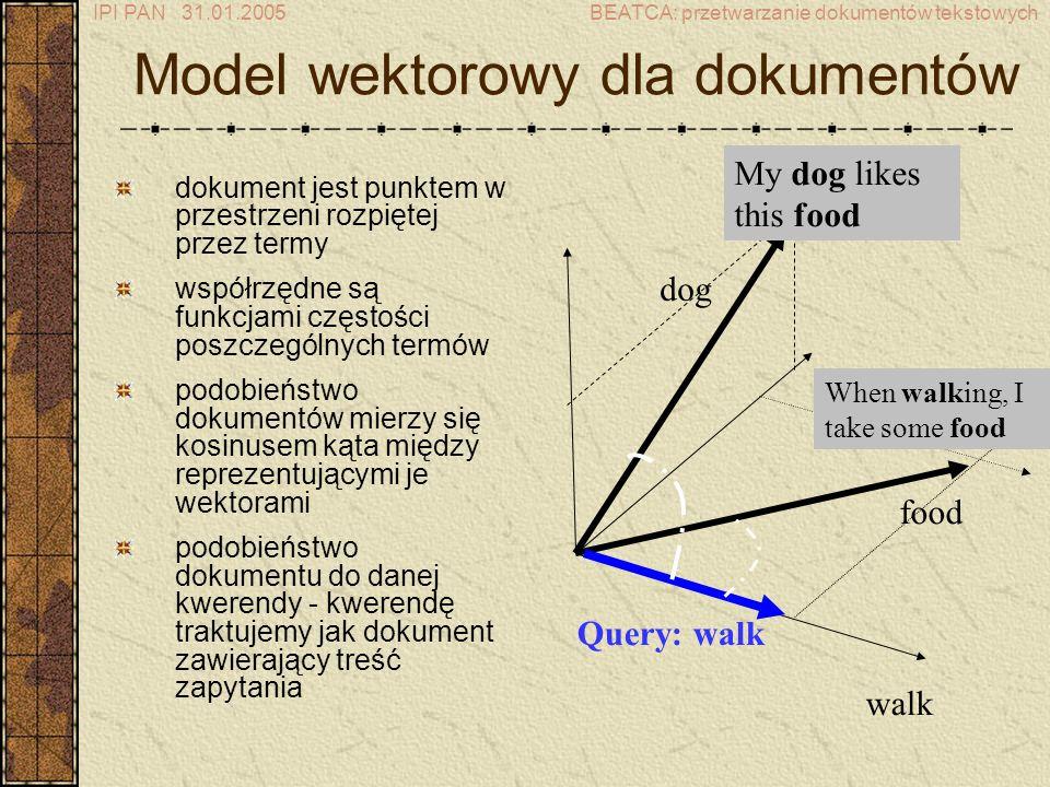 Model wektorowy dla dokumentów