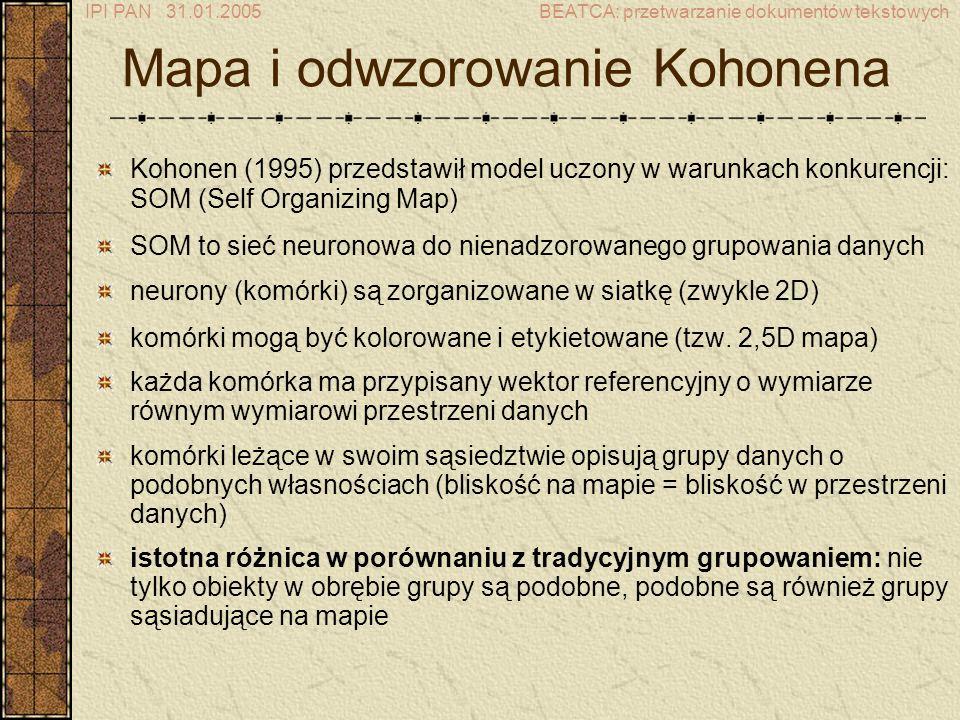 Mapa i odwzorowanie Kohonena