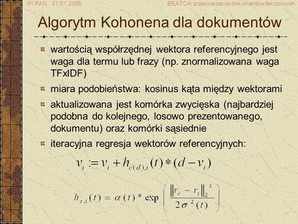 Algorytm Kohonena dla dokumentów