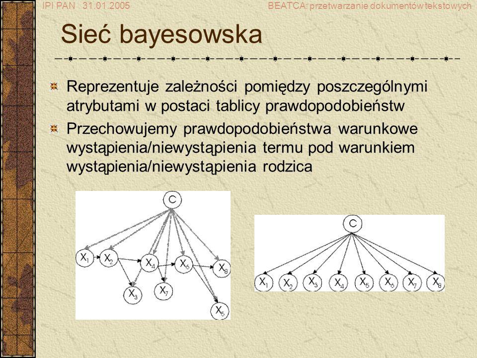 BEATCA: przetwarzanie dokumentów tekstowych
