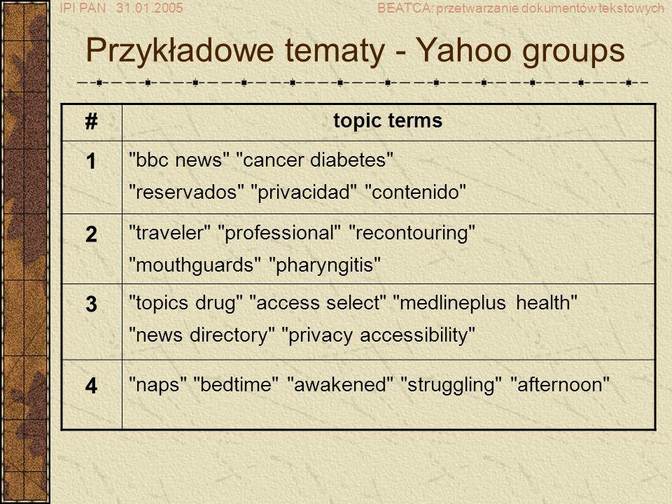 Przykładowe tematy - Yahoo groups