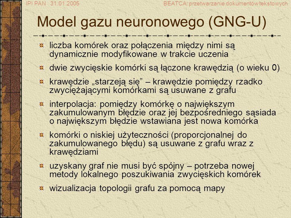 Model gazu neuronowego (GNG-U)