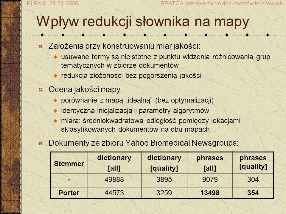 Wpływ redukcji słownika na mapy