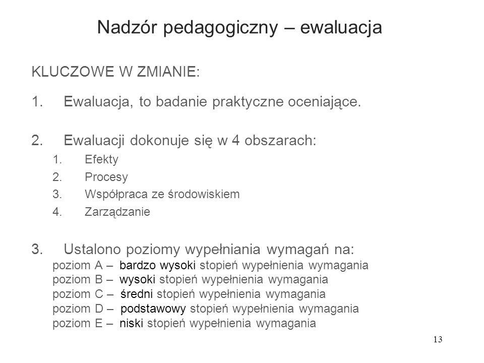 Nadzór pedagogiczny – ewaluacja