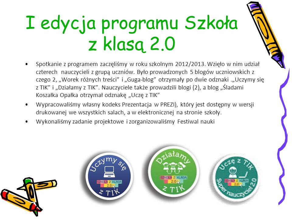 I edycja programu Szkoła z klasą 2.0