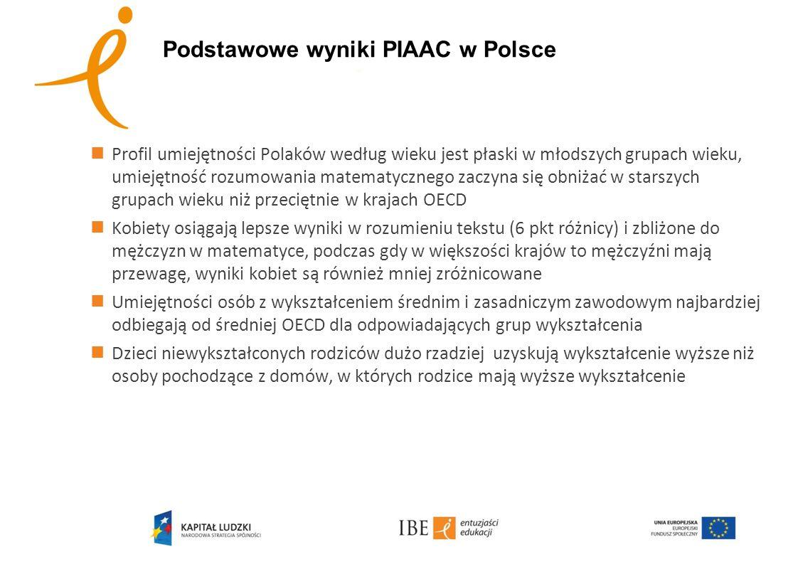 Podstawowe wyniki PIAAC w Polsce