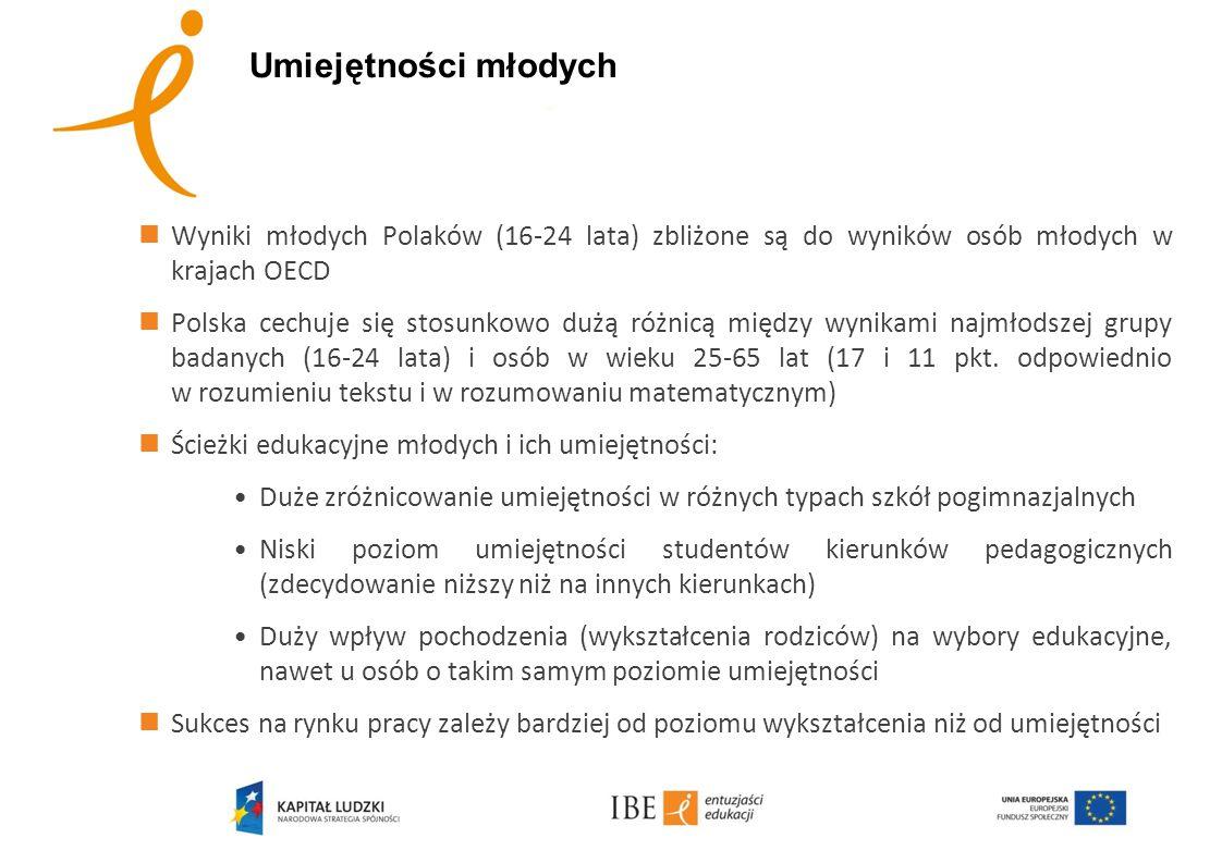 Umiejętności młodych Wyniki młodych Polaków (16-24 lata) zbliżone są do wyników osób młodych w krajach OECD.
