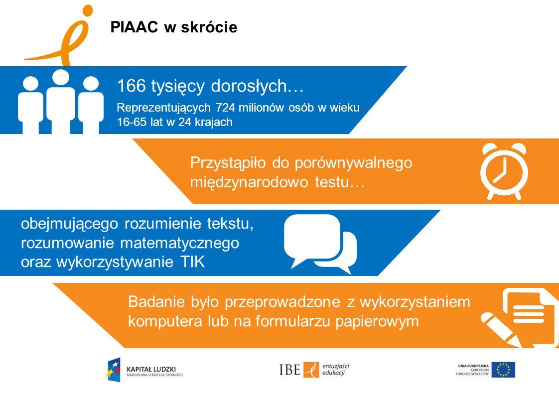 166 tysięcy dorosłych… PIAAC w skrócie