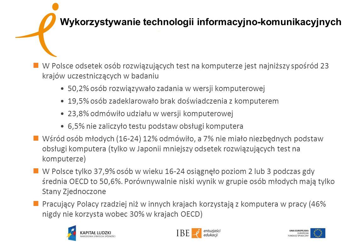 Wykorzystywanie technologii informacyjno-komunikacyjnych