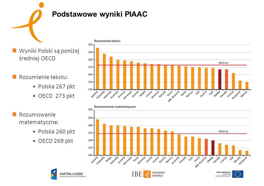 Podstawowe wyniki PIAAC