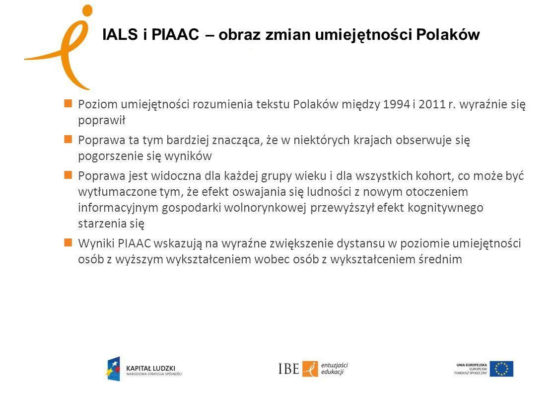 IALS i PIAAC – obraz zmian umiejętności Polaków