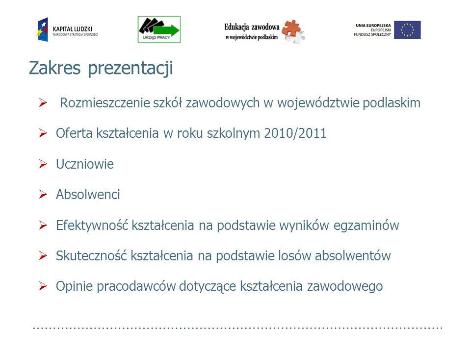 Zakres prezentacji Rozmieszczenie szkół zawodowych w województwie podlaskim. Oferta kształcenia w roku szkolnym 2010/2011.