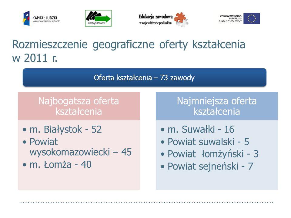 Rozmieszczenie geograficzne oferty kształcenia w 2011 r.