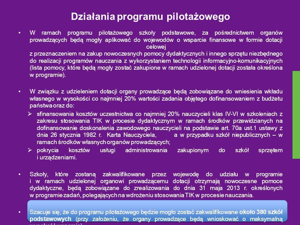 Działania programu pilotażowego