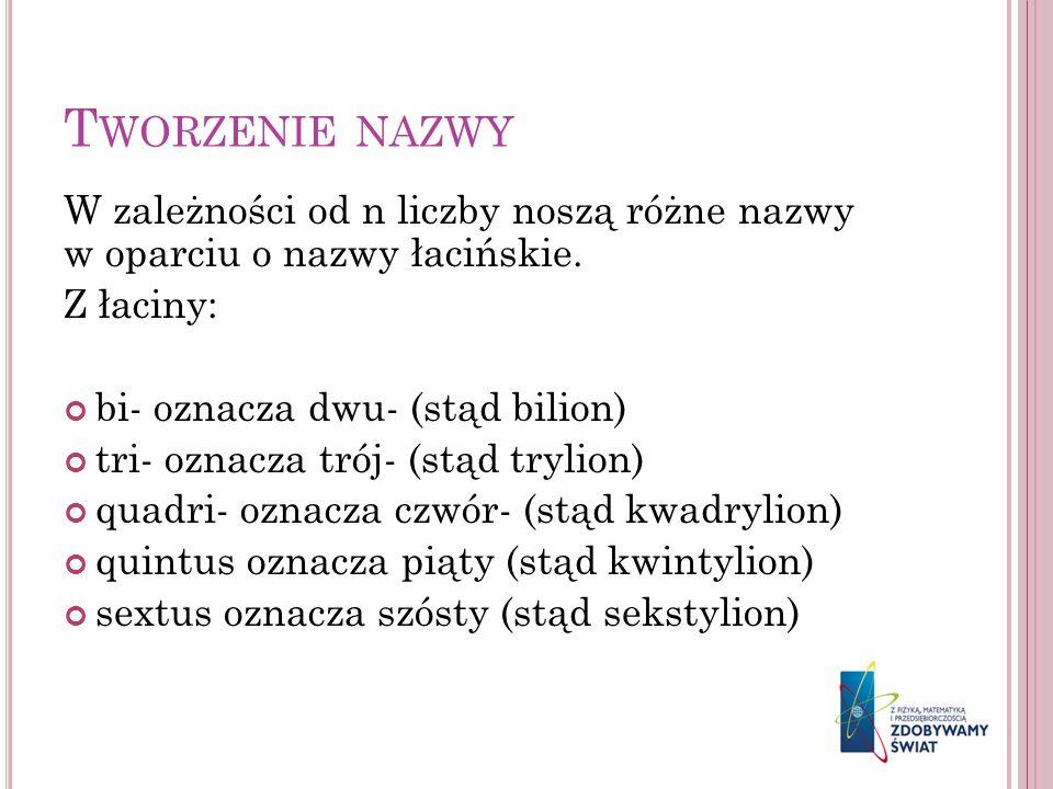 Tworzenie nazwy W zależności od n liczby noszą różne nazwy w oparciu o nazwy łacińskie. Z łaciny: