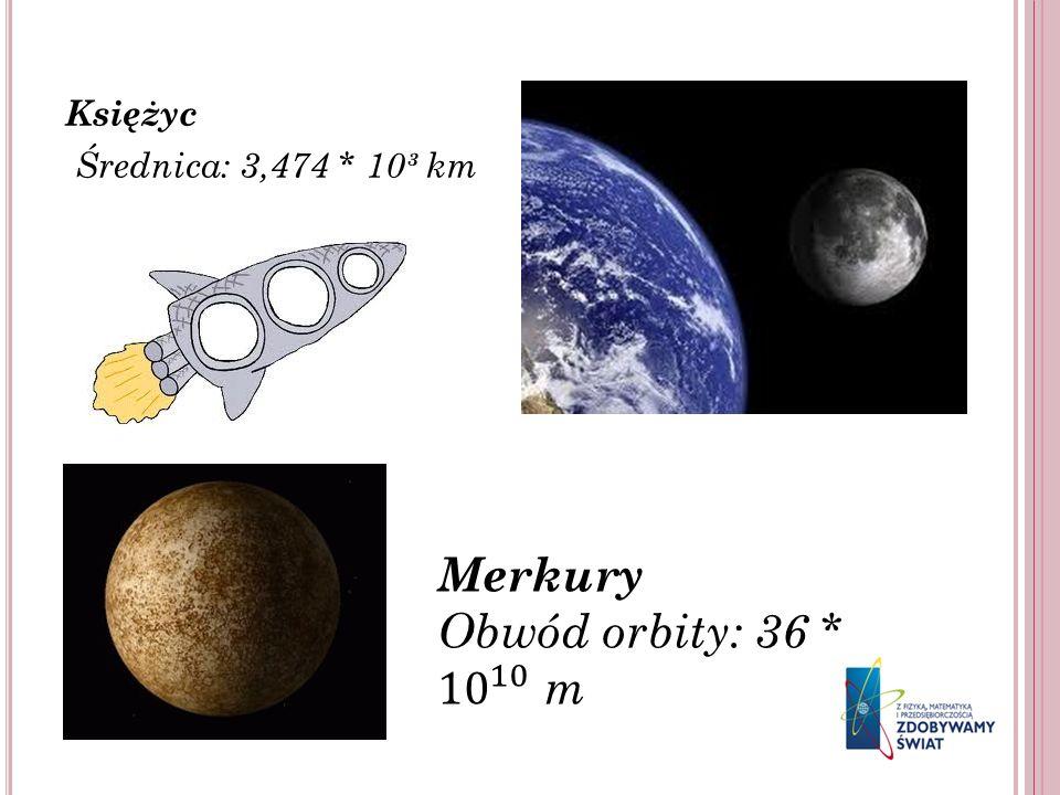 Księżyc Średnica: 3,474 * 10³ km Merkury Obwód orbity: 36 * 10 10 m