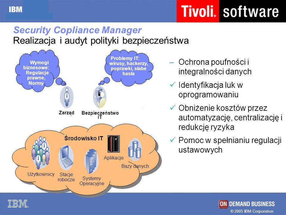 Security Copliance Manager Realizacja i audyt polityki bezpieczeństwa