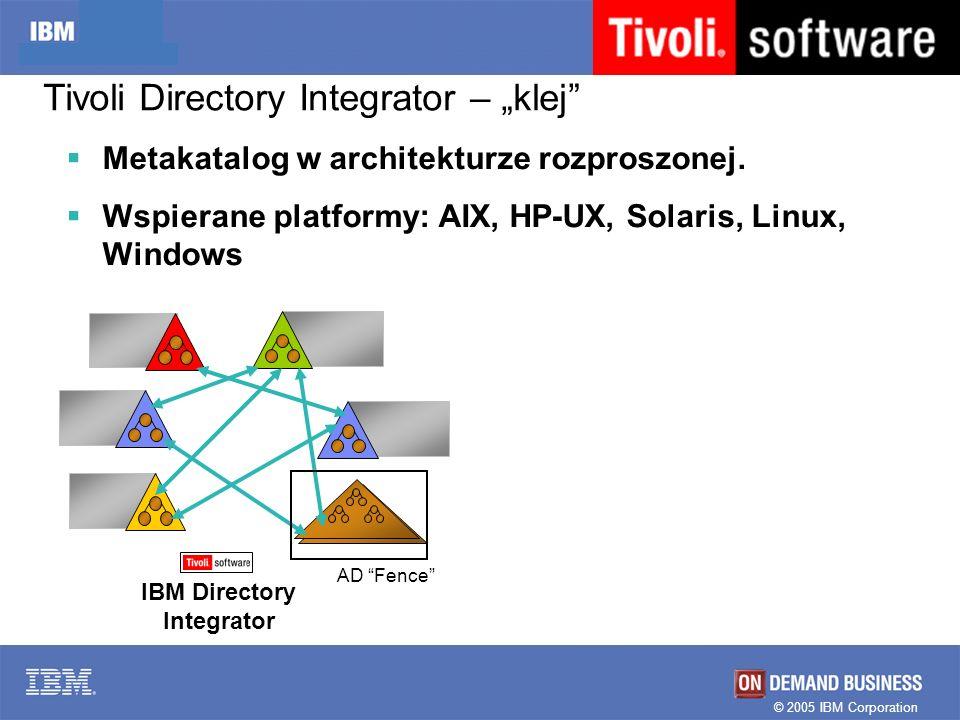 IBM Directory Integrator