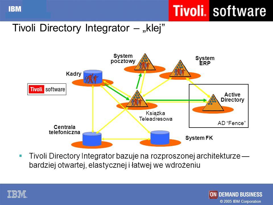 Tivoli Directory Integrator