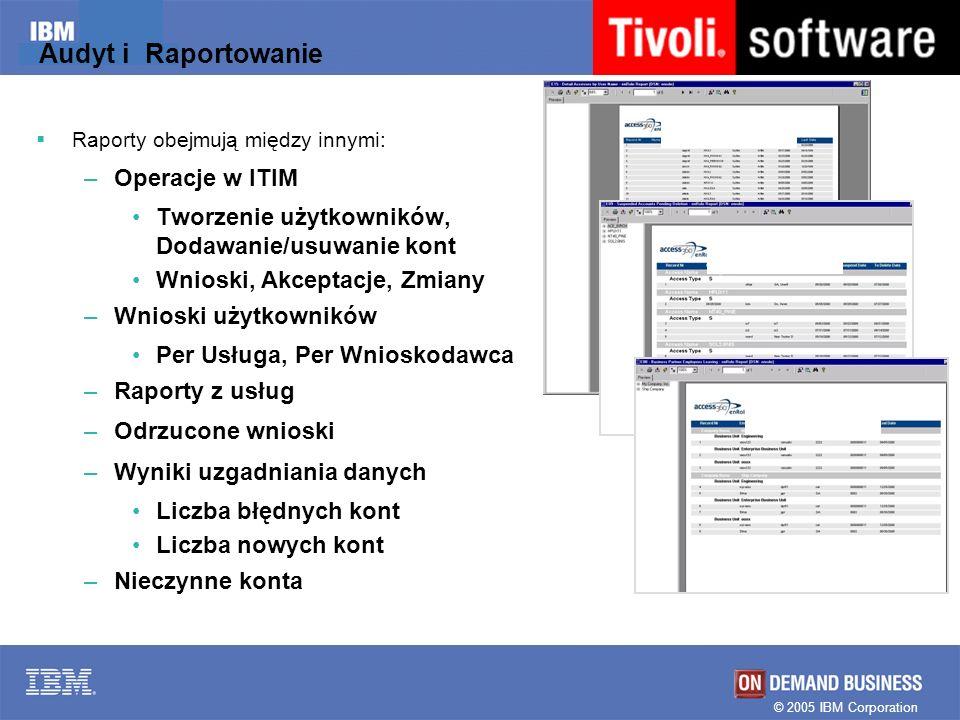 Audyt i Raportowanie Operacje w ITIM