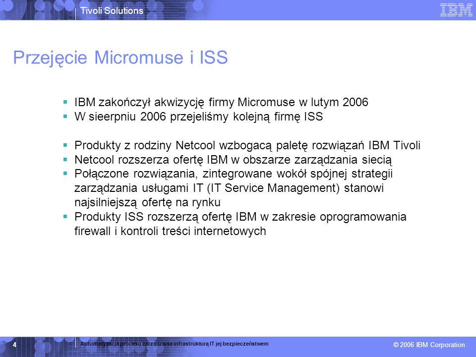 Przejęcie Micromuse i ISS