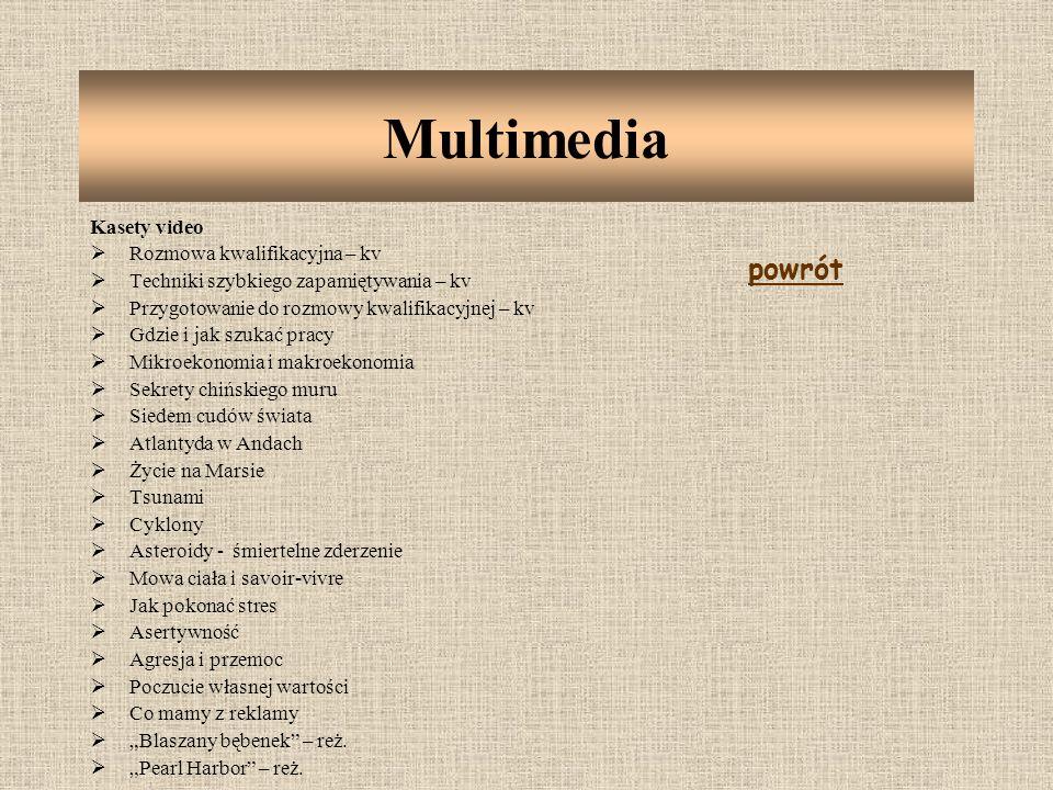 Multimedia powrót Kasety video Rozmowa kwalifikacyjna – kv