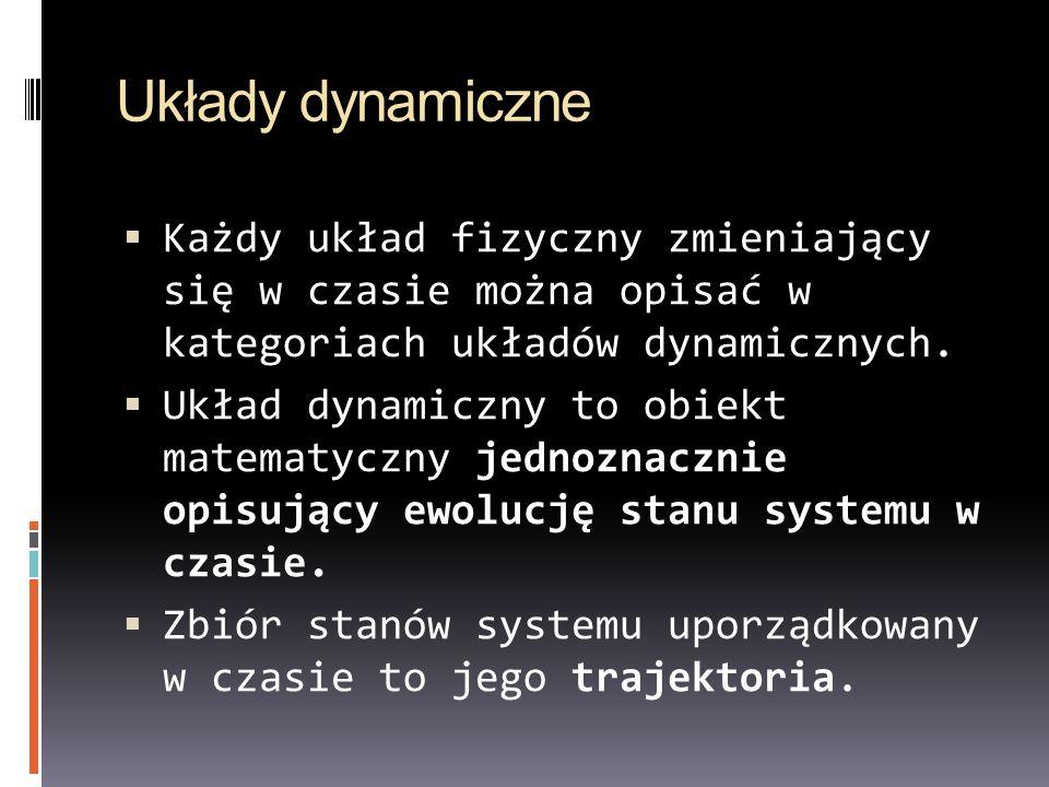 Układy dynamiczne Każdy układ fizyczny zmieniający się w czasie można opisać w kategoriach układów dynamicznych.