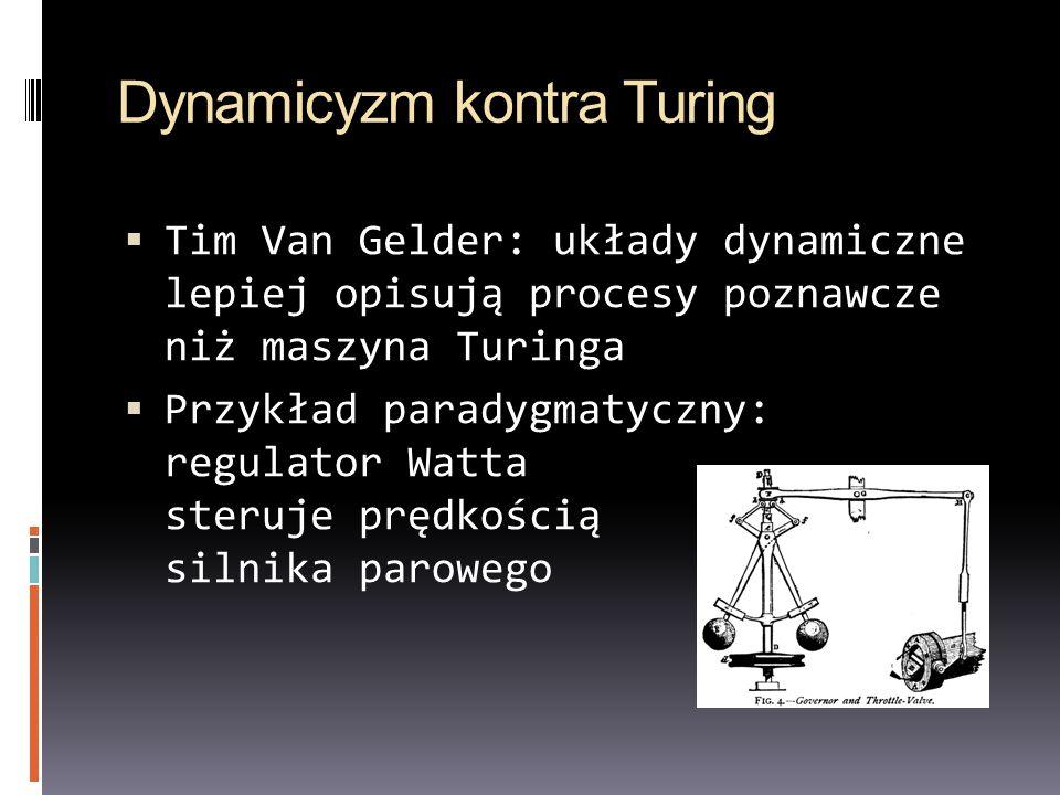Dynamicyzm kontra Turing