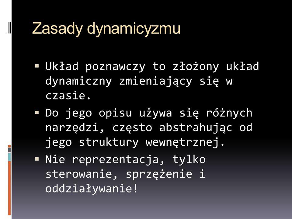 Zasady dynamicyzmu Układ poznawczy to złożony układ dynamiczny zmieniający się w czasie.