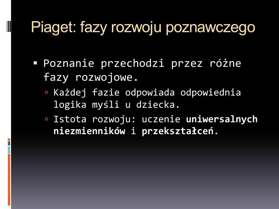Piaget: fazy rozwoju poznawczego