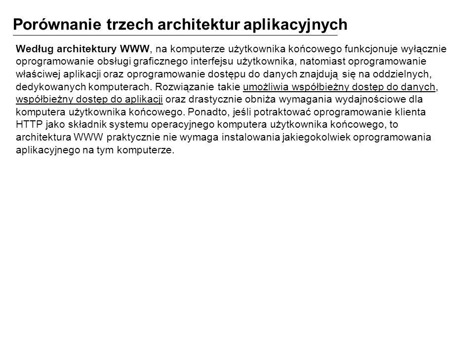 Porównanie trzech architektur aplikacyjnych