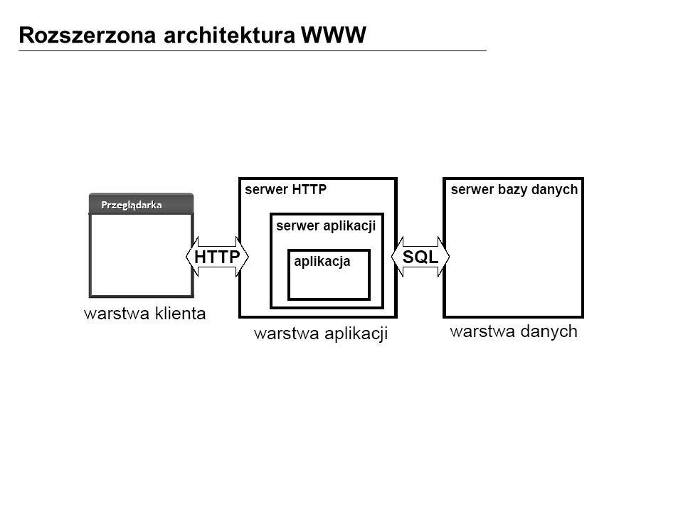 Rozszerzona architektura WWW
