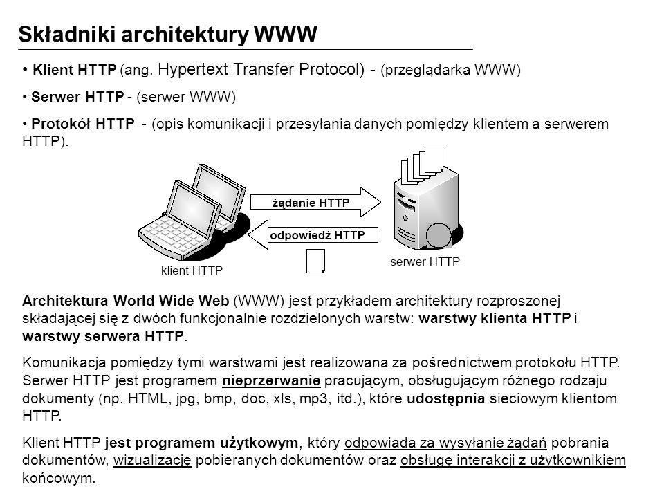 Składniki architektury WWW
