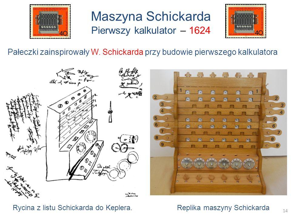 Maszyna Schickarda Pierwszy kalkulator – 1624