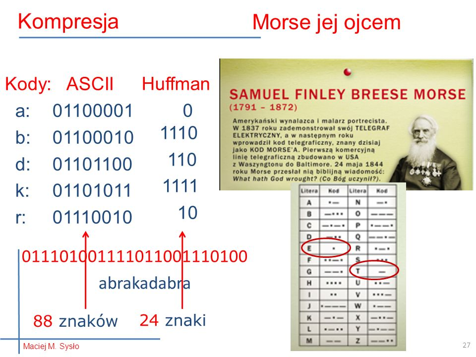 Morse jej ojcem Kompresja Kody: ASCII a: 01100001 b: 01100010